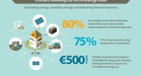 small BPIE_Buildings_Infographic_2