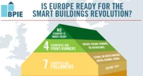 small BPIE_2017_infog_smartbuildings