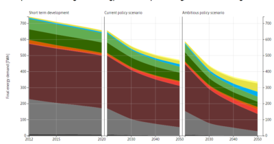 Zebra2020 Datamapper - Scenarios of the mar_ - http___eeg.tuwien.ac.at_zebra_