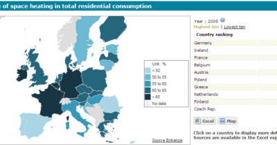 Share of space heating in total resid_ - http___www.entranze.enerdata.eu_#_
