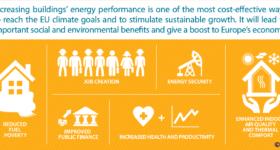 big-benefits-EE